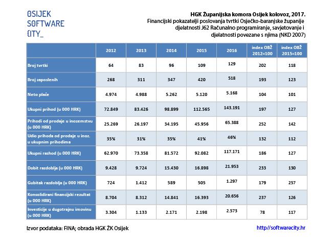 tablica-2012-2016.png